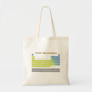 Periodic Table Bags