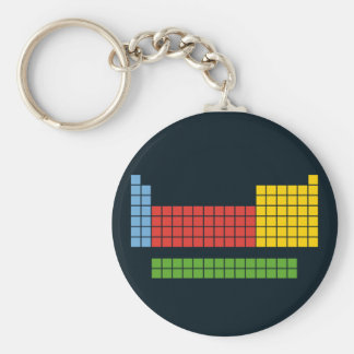 Periodic table basic round button key ring