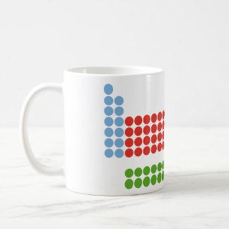 Periodic Table Basic White Mug