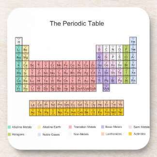 Periodic Table Beverage Coasters