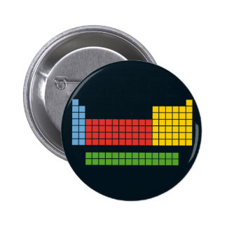 Periodic table buttons