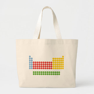 Periodic Table Canvas Bag