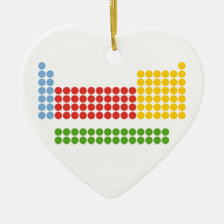 Periodic Table Ceramic Heart Decoration