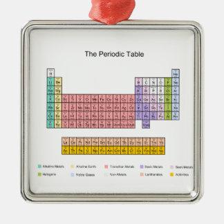 Periodic Table Christmas Ornament