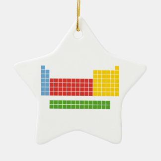 Periodic table christmas tree ornaments