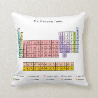 Periodic Table Cushion