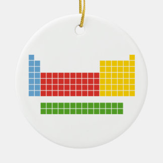 Periodic table Double-Sided ceramic round christmas ornament