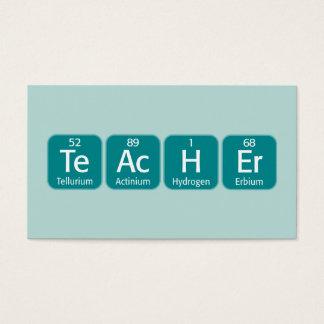 Periodic Table Elements Spelling Teacher