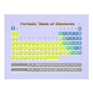 Periodic Table Flyer