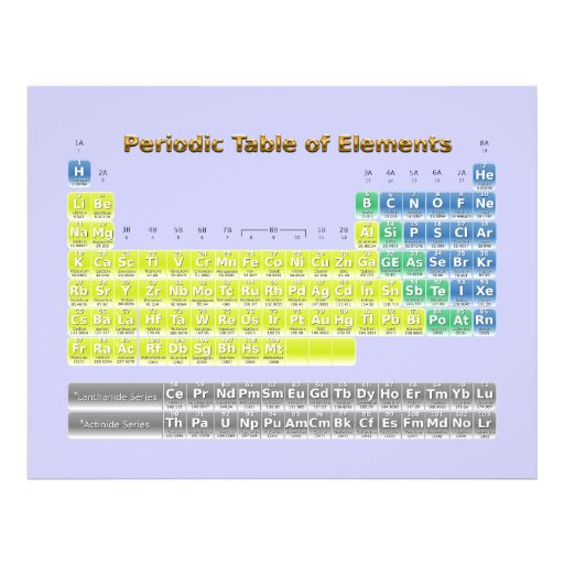 Periodic Table Personalized Flyer