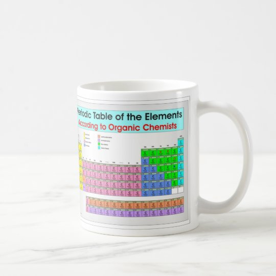 Periodic table for organic chemists coffee mug