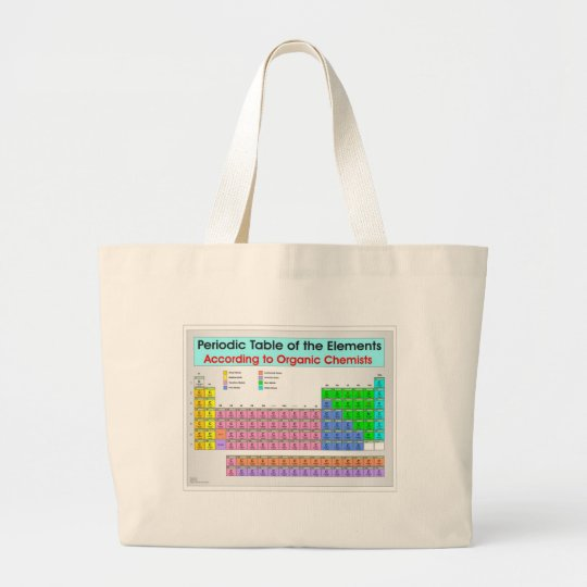 Periodic table for organic chemists large tote bag