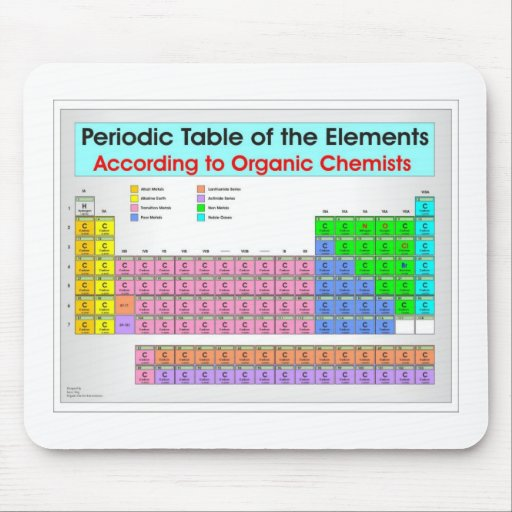 Periodic table for organic chemists mouse mats