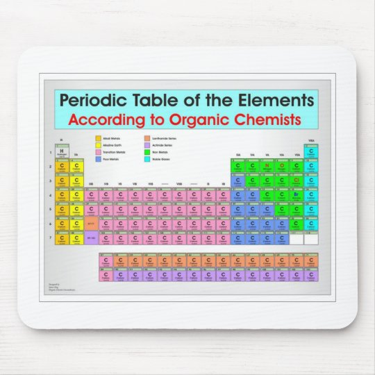 Periodic table for organic chemists mouse pad