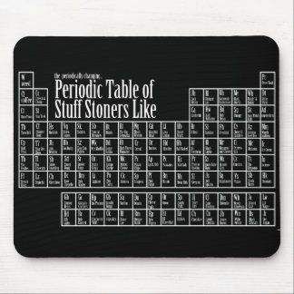 Periodic Table for Stoners DAB Mouse Mat