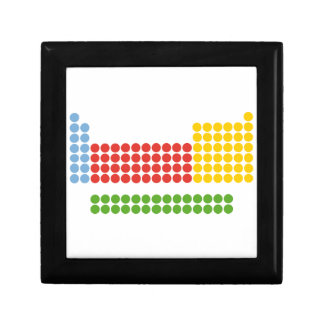 Periodic Table Gift Boxes