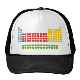 Periodic Table Hats