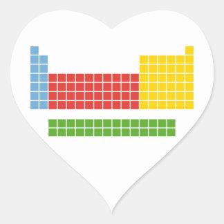 Periodic table heart sticker