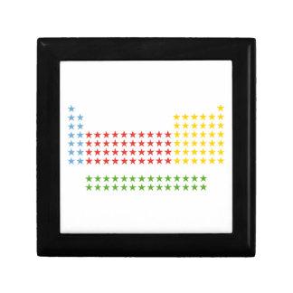 Periodic table jewelry box