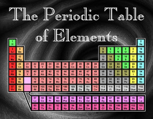 Chemistry jigsaw puzzles zazzle periodic table jigsaw puzzle urtaz Image collections