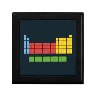 Periodic table keepsake box