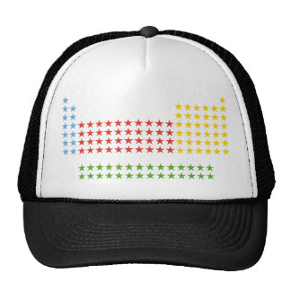 Periodic table mesh hats