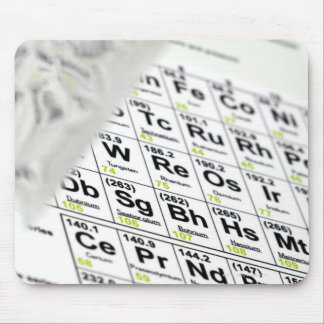 Periodic table. mouse mat
