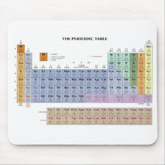 periodic table mouse mat