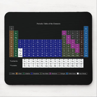 Periodic Table Mouse Pad by Janz