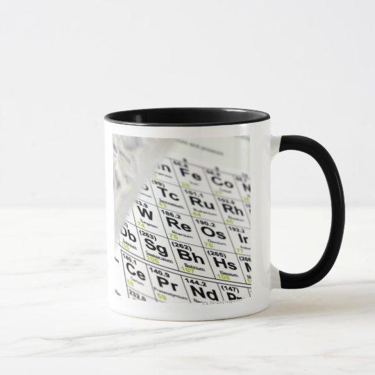 Periodic table. mug