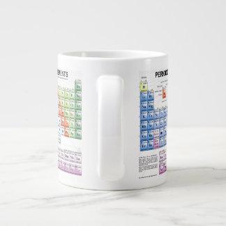 Periodic Table Mug Extra Large Mug