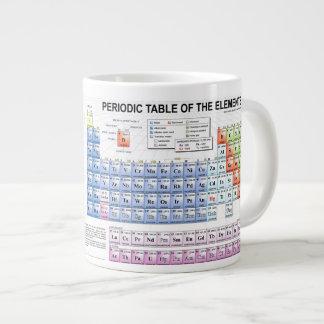 Periodic Table Mug Jumbo Mug