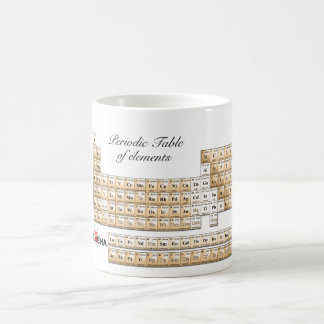Periodic table Mug - Tavola periodica su tazza