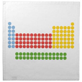 Periodic Table Napkin