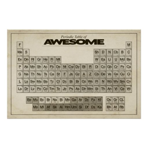 Periodic Table of AWESOME XXL Poster2 Posters
