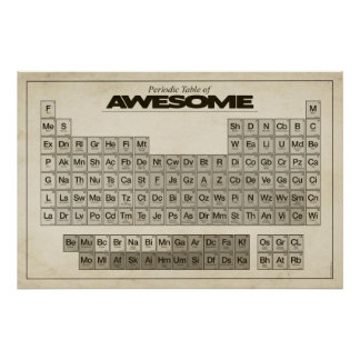 Periodic Table of AWESOME XXL Poster2 Poster