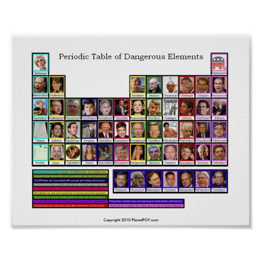 Periodic Table of Dangerous Elements - Poster