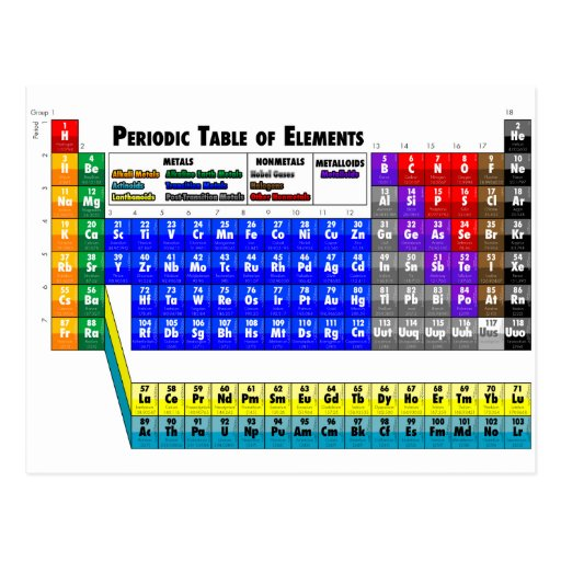 Periodic table of elements zazzle for Periodic table 85 elements