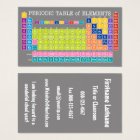 Periodic Table of Elements: Back To School Contact Business Card