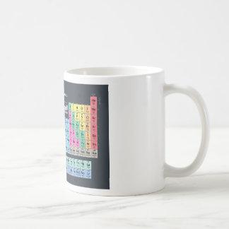 Periodic Table of Elements Basic White Mug