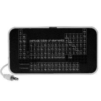 Periodic Table of Elements BLACK Mini Speaker