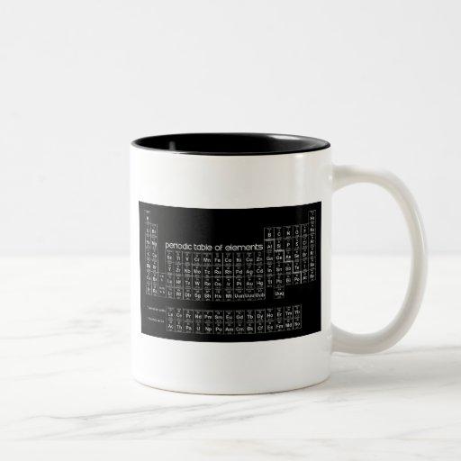 Periodic Table of Elements BLACK Mug