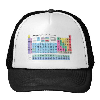Periodic Table of Elements Cap