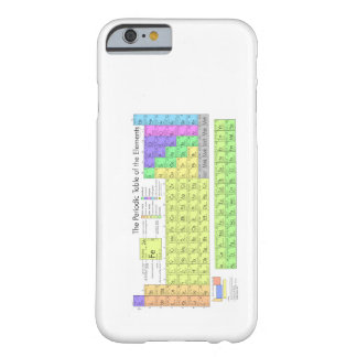 Periodic table of elements barely there iPhone 6 case