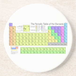 Periodic table of elements coaster