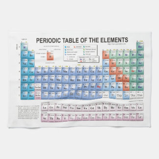 Periodic table tea towels for 11 20 elements on the periodic table