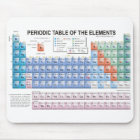 Periodic Table of Elements Fully Updated Mouse Mat