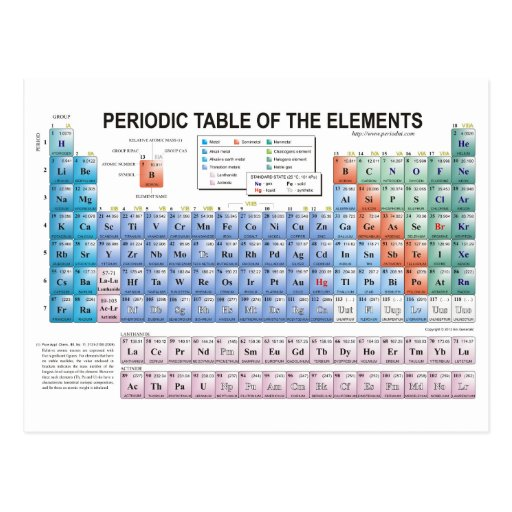 Periodic table of elements fully updated postcards zazzle for 119 elements in periodic table
