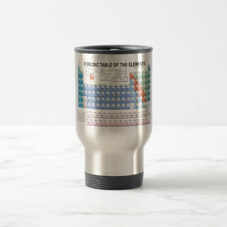 Periodic Table of Elements Fully Updated Stainless Steel Travel Mug