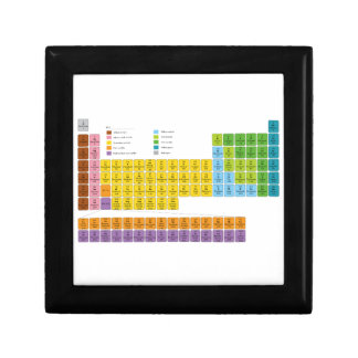 Periodic Table of Elements Gift Box
